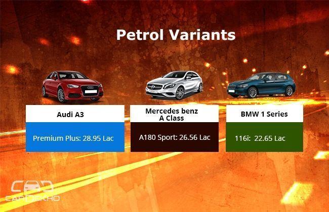 Petrol Variants