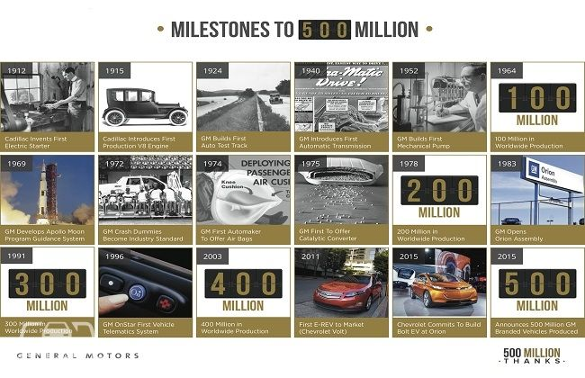 GM 500 Million Vehicles Milestones Infograph