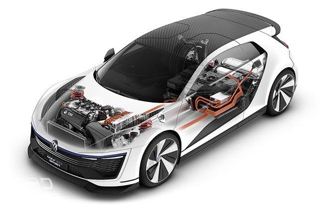 Volkswagen Golf GTE Sport Hybrid Concept