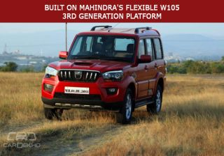 Mahindra Witnessed A Fall of 10 per cent in February 2015