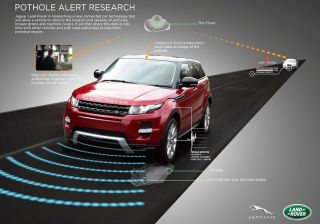 Jaguar Land Rover cars to detect and share pothole data