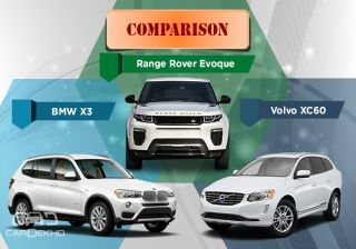 Comparison: Range Rover Evoque vs Volvo XC60 vs BMW X3