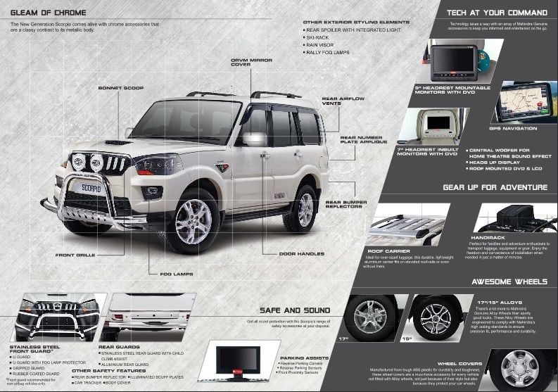 Mahindra Scorpio Accessory Range Revealed