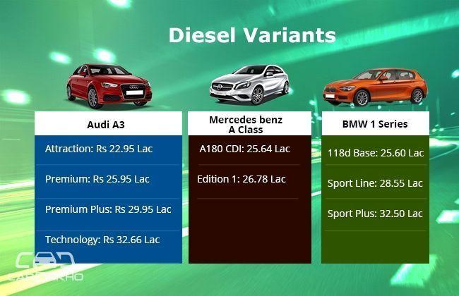 Audi A3 VS Mercedes Benz A Class VS BMW 1 Series
