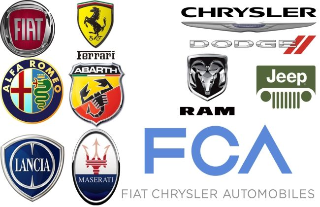 Fiat We Want The Remaining Brands In India As Well