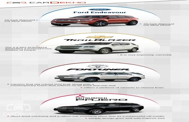 Ford Endeavour 2016 Exterior Comparison