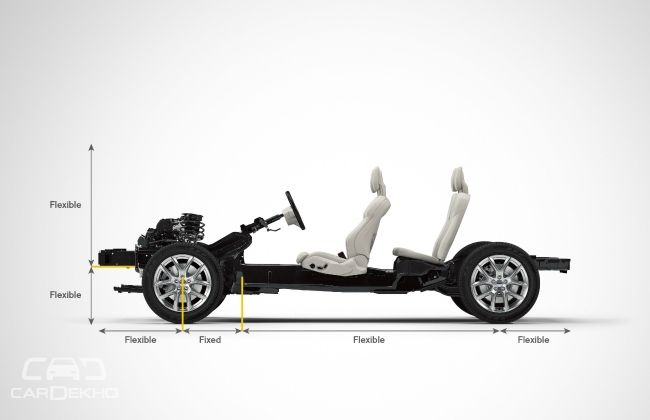 Volvo's CMA Platform