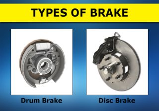 Know your car brakes