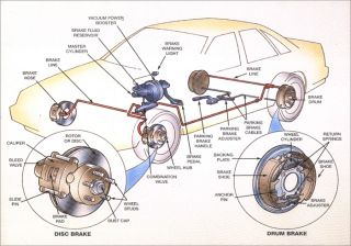 10 easy tips that can keep your car running for years