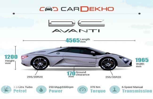 DC Avanti specifications